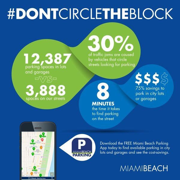 Parking Statistics