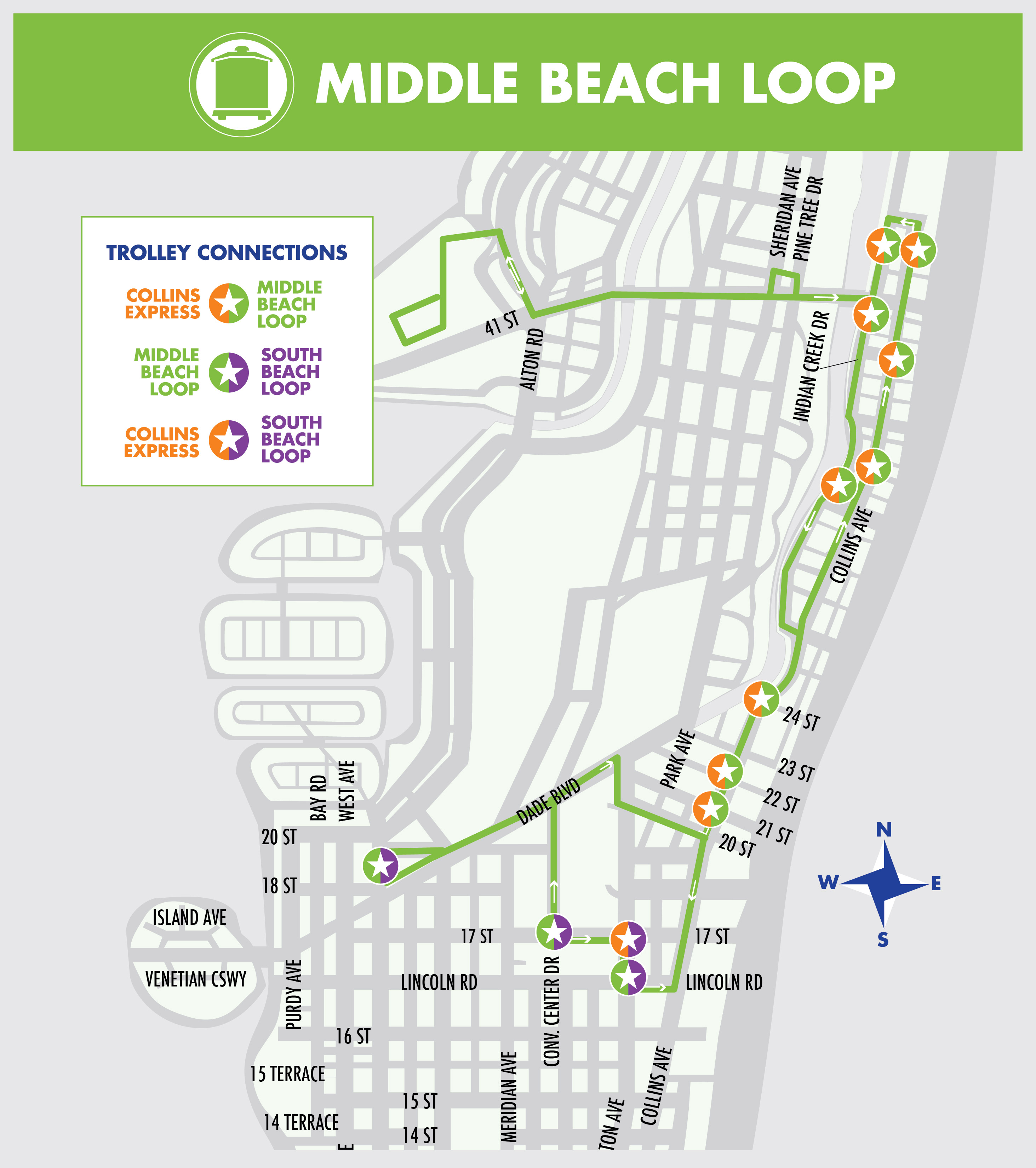 Middle Beach Loop Map