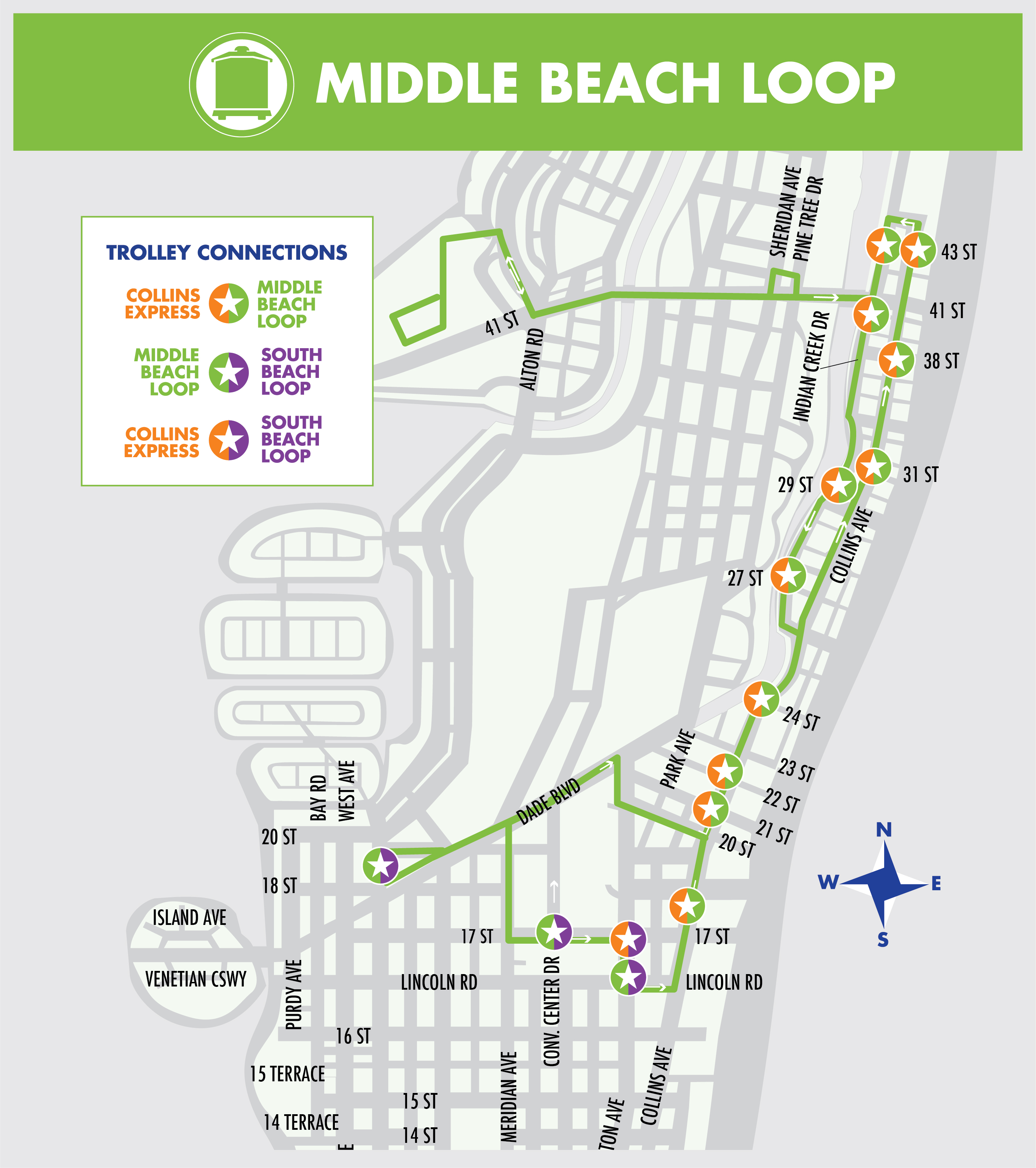 middle beach loop | city of miami beach