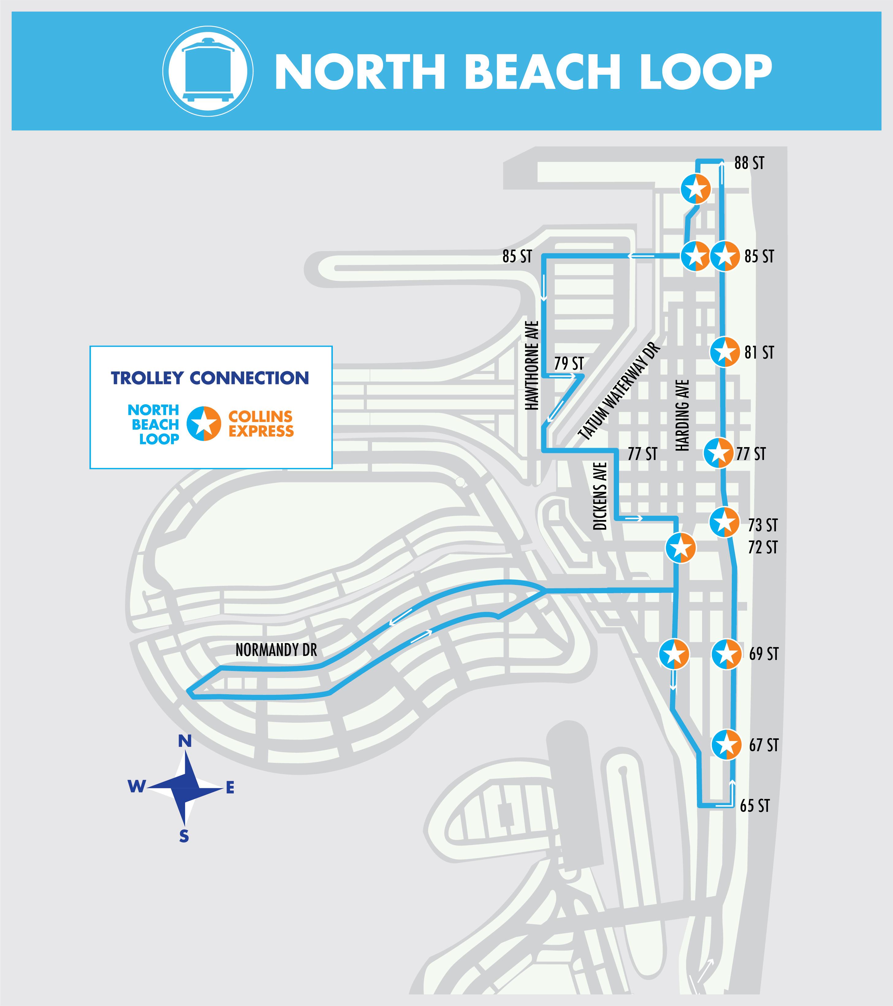North Beach Loop Map